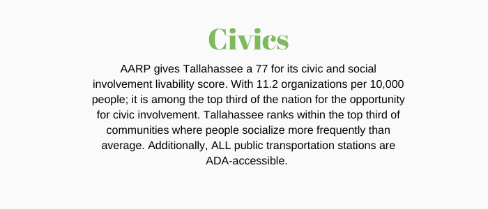 tallahassee fact sheet - tallahassee residents are involved in civic activities